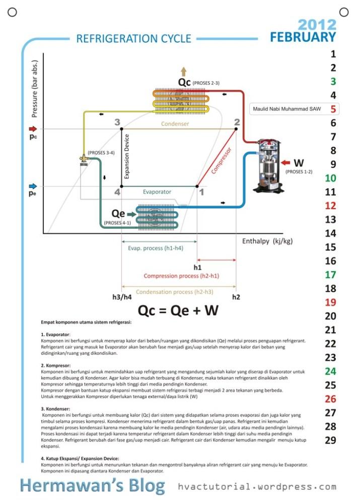 semi hermetic compressor wiring diagram  semi  get free