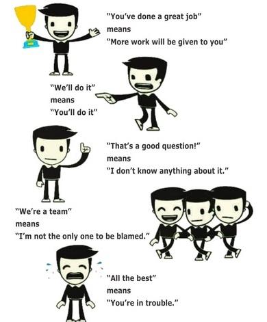 CorporateMeanings