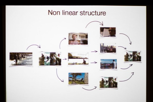 Interactive documentary structure from i-Docs 2012