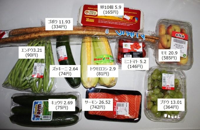 foodprice