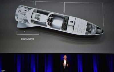 Elon Musk unveils new images of SpaceX's Big F***ing Rocket   Daily Mail Online