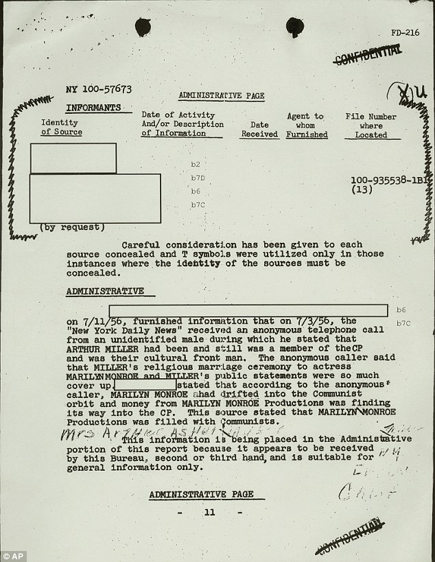Surveillance: This FBI file documented an anonymous call to the New York Daily News. It's unknown how the agency found out about it