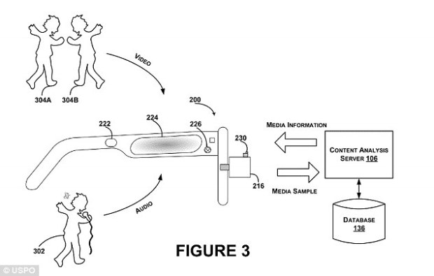 A patent rewarded to Google suggests its headset could teach wearers how dance to any kind of music. 'Shazam-like' technology would recognise a tune, and suggested dance moves would be shown on the heads up display that a user could copy (illustrated in this image from the patent)