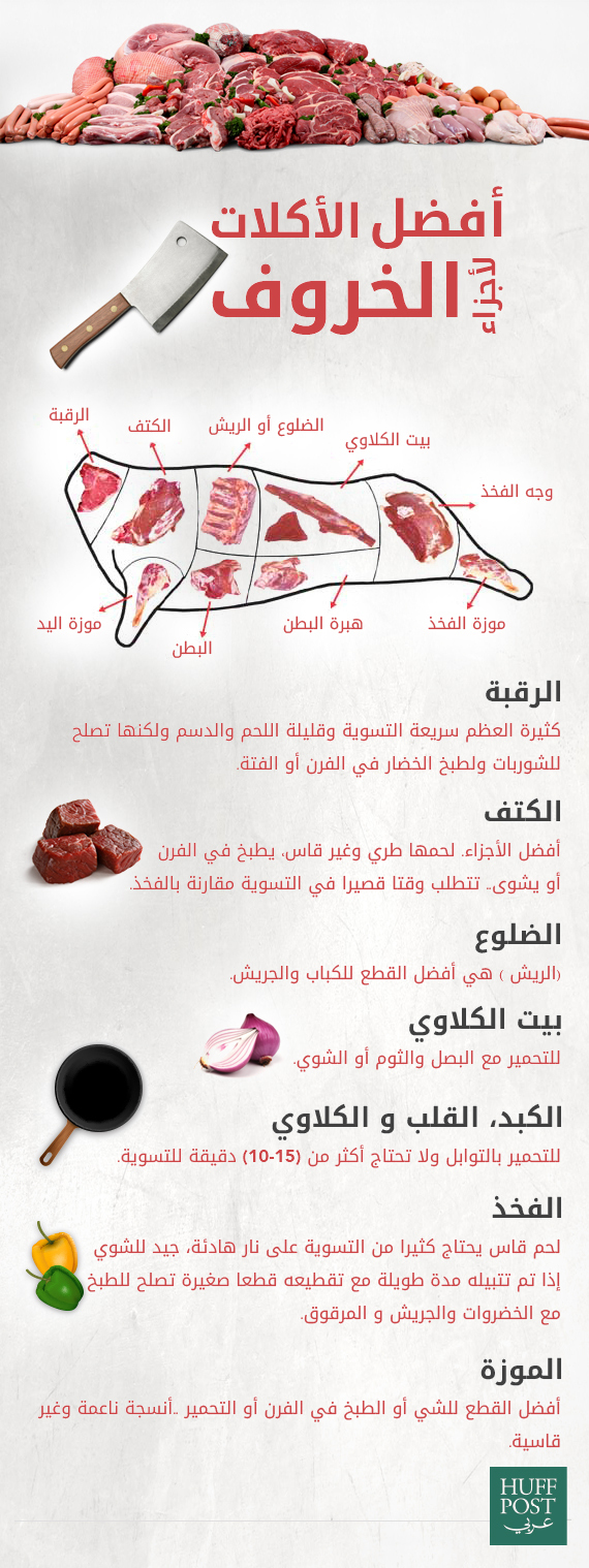 كيف تستغل أجزاء الخروف؟ دليلك إلى أكلات العيد O-BEST-FOODS-570