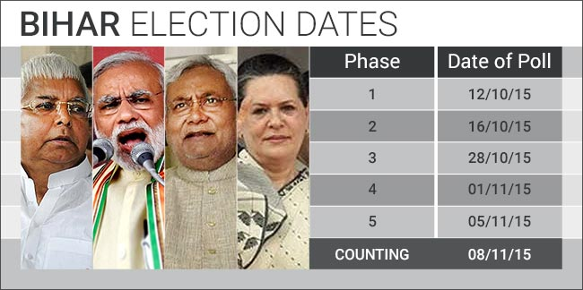 Election Commission Announces Bihar Poll Dates: Highlights