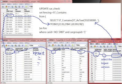 sql - UPDATE table with another table data - Database Administrators Stack Exchange