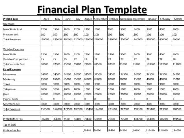 8+ Financial Plan Templates Excel - Excel Templates