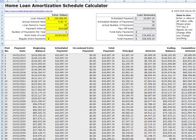 Download How To Create An Amortization Schedule   Gantt Chart Excel Template