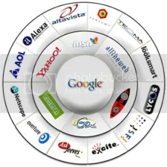 SEM (Search Engine Marketing): What Is It?