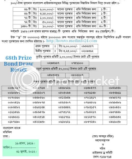 68th Taka Prize Bond Draw Result Of Bangldesh Bank