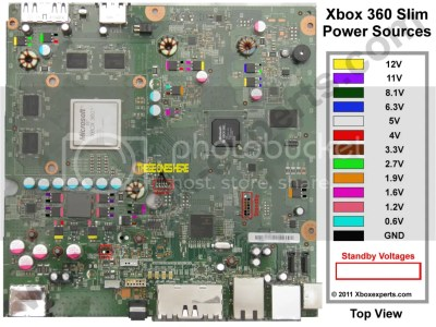 need help with 360 slim motherboard