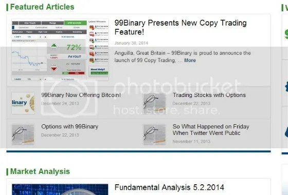 market analysis and strategy articles by 99binary