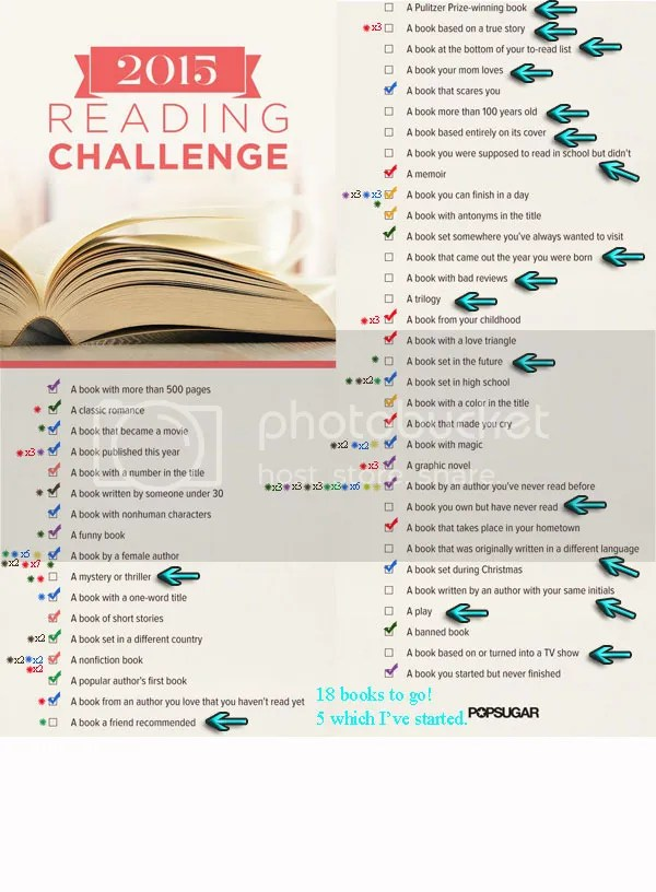 2015 reading challenge checklist