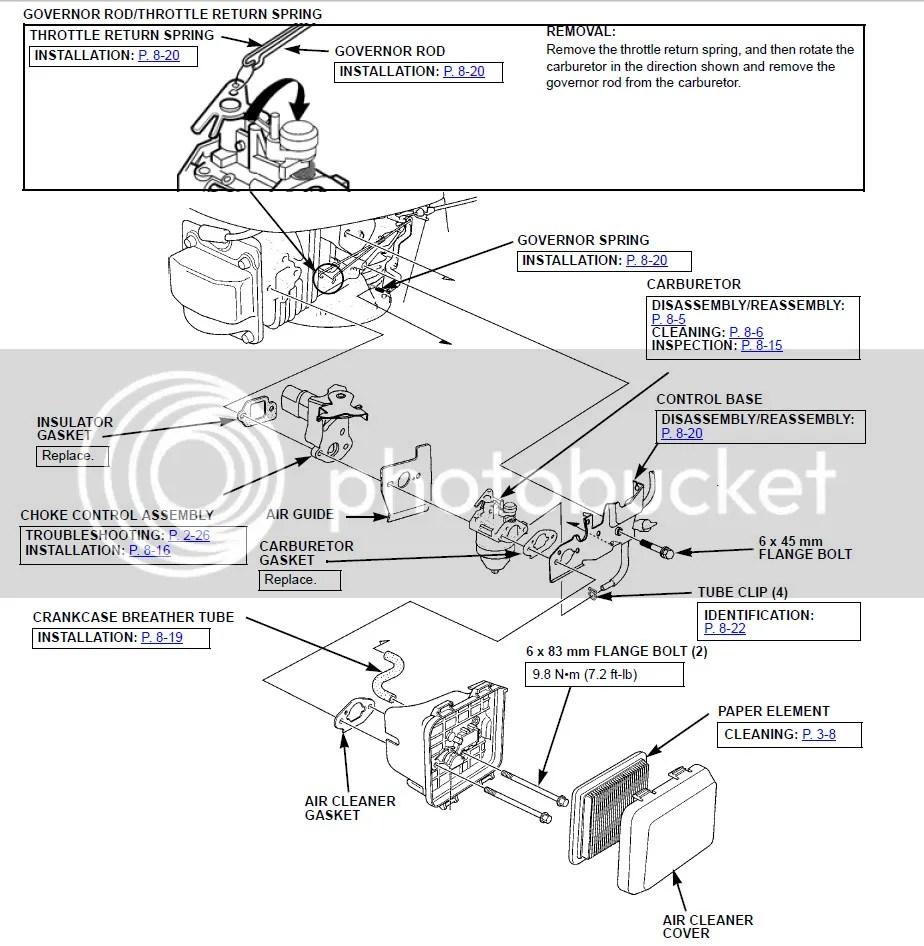 Fullsize Of Honda Gcv160 Carburetor