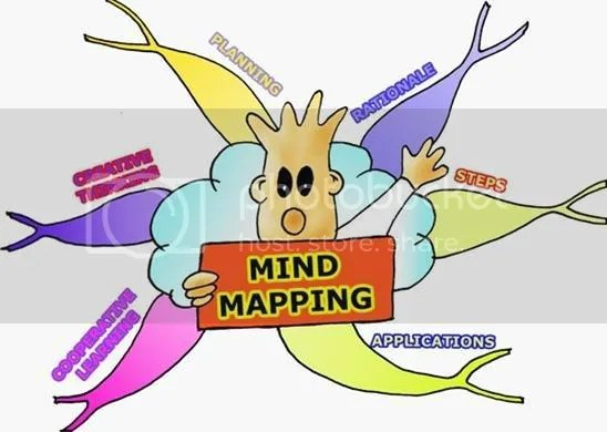 Everything You've Always Wanted To Know About Mind-Mapping (2/6)