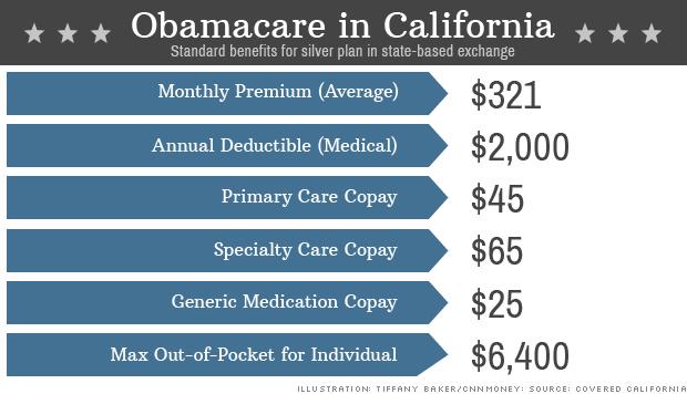 standard benefits obamacare