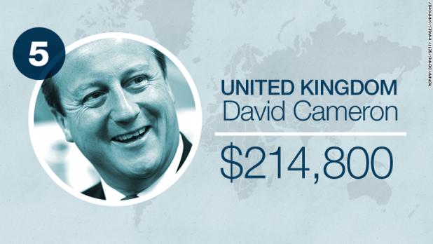 world leader salaries uk