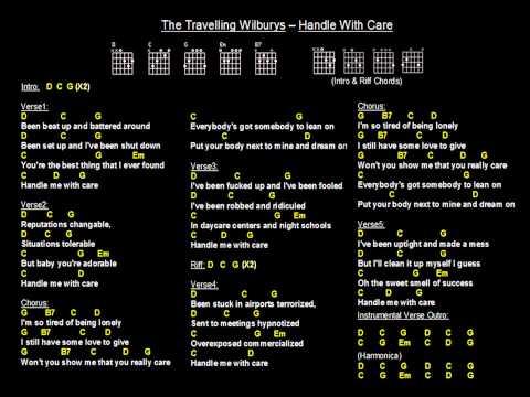 Travelling Wilburys Handle With Care Chords Joshymomo