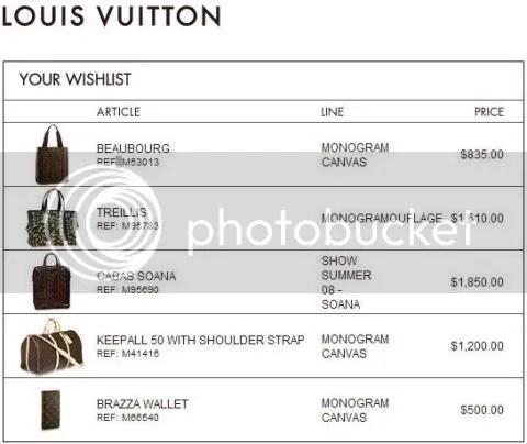 My Louis Vuitton Wishlist