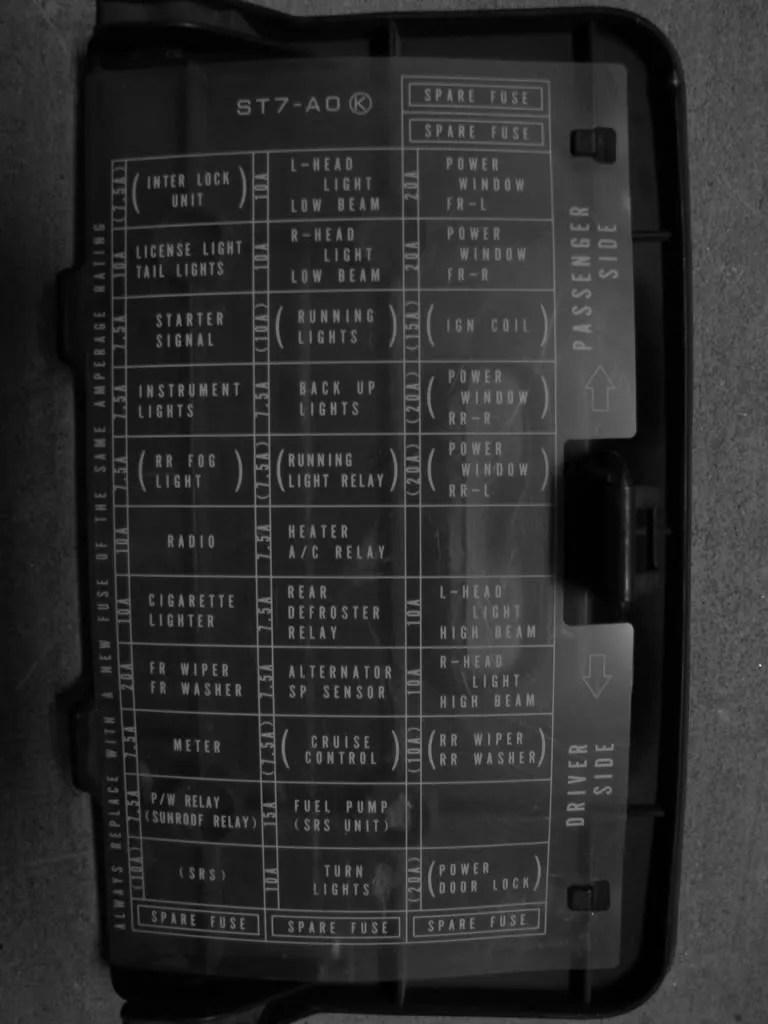 1995 Acura Integra Interior Fuse Box Diagram Wire Data U2022 Rh 4 Door Coller Site 1994 Automatic Engine