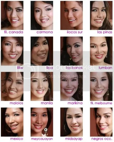 group2 1 Miss Earth Philippines  2009 Winners