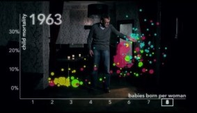 Hans Rosling shatters the myth of developed versus developing&nbsp;nations