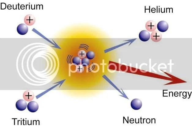 photo deuterium.jpg