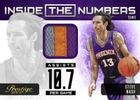 2012-13 Prestige Inside The Numbers Steve Nash Prime Jersey Card
