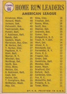 1970 Topps HR Leaders Card #66