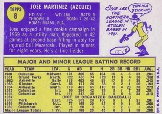 1970 Topps Jose Martinez RC #8 Back