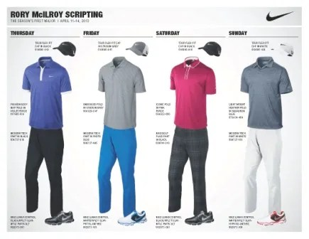 Rory McIlroy Scripting Masters 2013 photo RoryMcIlroyScripting_zps50490156.jpg