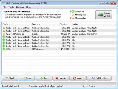 Software SUMo 5.0.2.334 Multilingual (Portable)