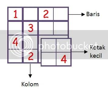 istilah sudoku