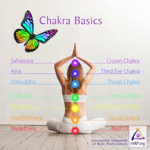 Engaging Chakra Learn What Chakras Are Ir Energetic Properties Whats Open Near Me Shopping Whats Open Near Me Food