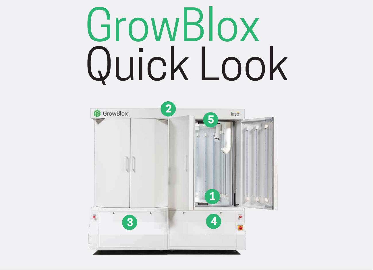 High Sunlight Tostimulate Photosynsis Advanced Led Lighting System Shines A Full Spectrum Maximize Less Less Lessstrain On Growing Cannabis Cannabis Grow Chamber Growblox houzz-03 Cost Less Lighting
