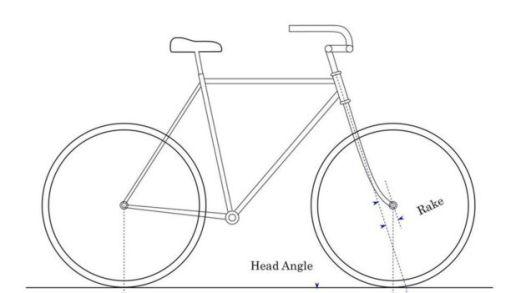 Diseño de bicicleta