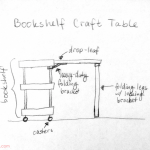 A Craft Table of Her Own — The Plan