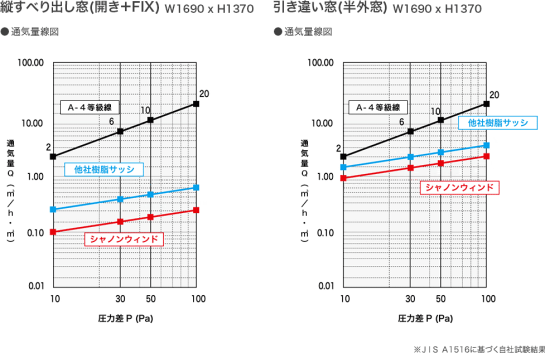 performance_img09