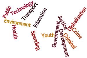 Most common essay topics mee