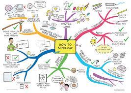 mind map essay structure   buy original essays online   www    mind map essay structure   order custom essay online