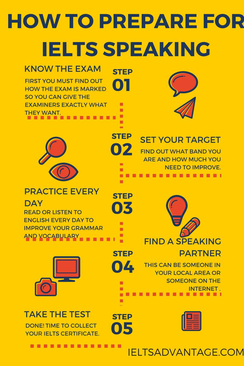 improve your ielts writing study skills pdf