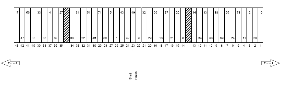 Texas AAA 500 Pit Stall Selections / Assignments