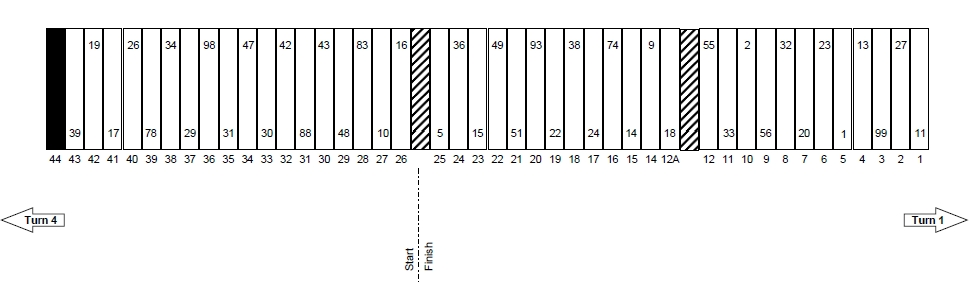 Auto Club 400 NASCAR Pit Stall Selections