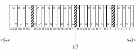 Darlington Pit Stall Selections