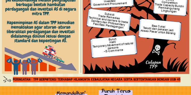 tolak TPP