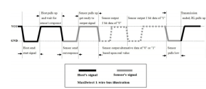 Maxdetect 1-wire communication