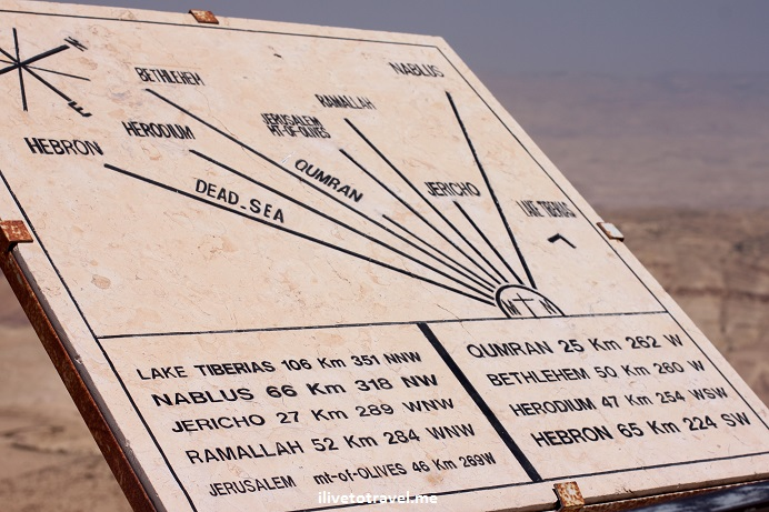 Mt. Nebo, Jordan, Moses, Promised Land, Holy Land, religion, archeology, history, sign, photo, Canon EOS Rebel