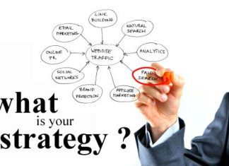 Marketing Strategy – Information and Advice on Marketing
