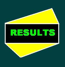 Sargodha Board Inter Part 1, 2 Result 2015 1st, 2nd Year Result