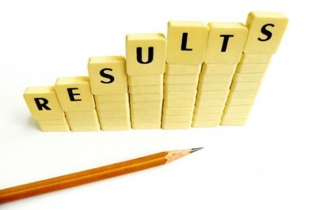 Punjab Boards Inter Part 2 Result 2015